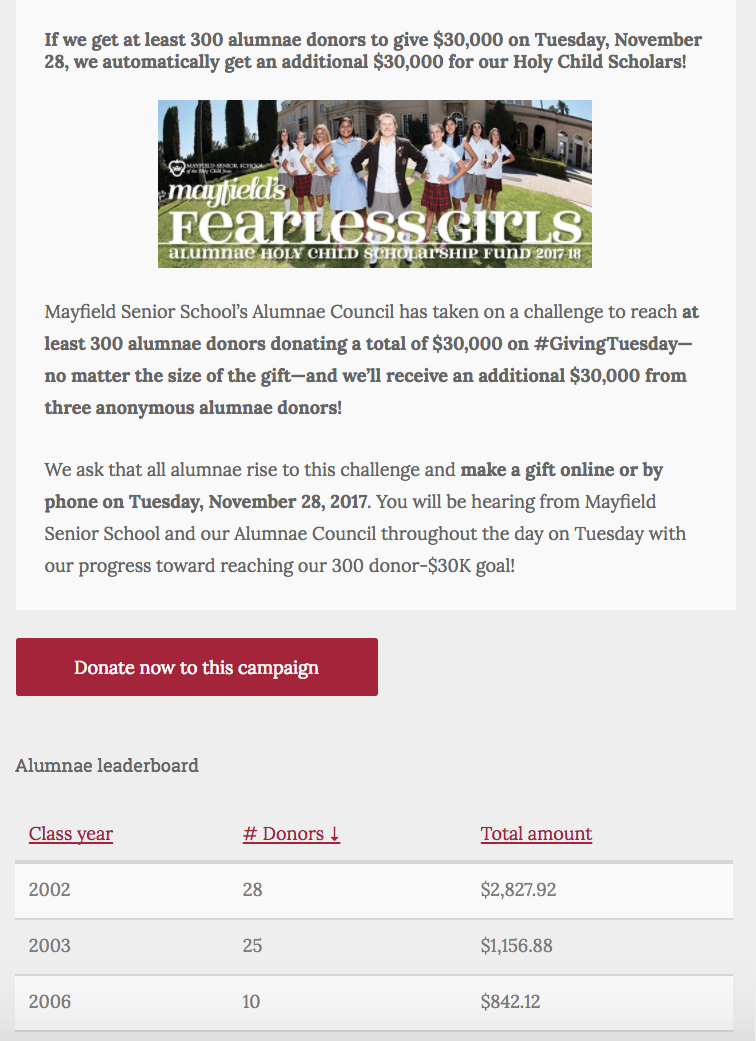Image: Mayfield's #GivingTuesday page with an alumnae leaderboard